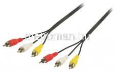 3RCA-3RCA Audió Videó átjátszó kábel 1,5 m