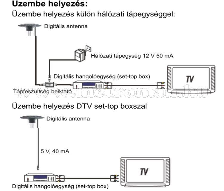 Digitális DVB-T autós, hajó és lakókocsi TV antenna, ANT-117