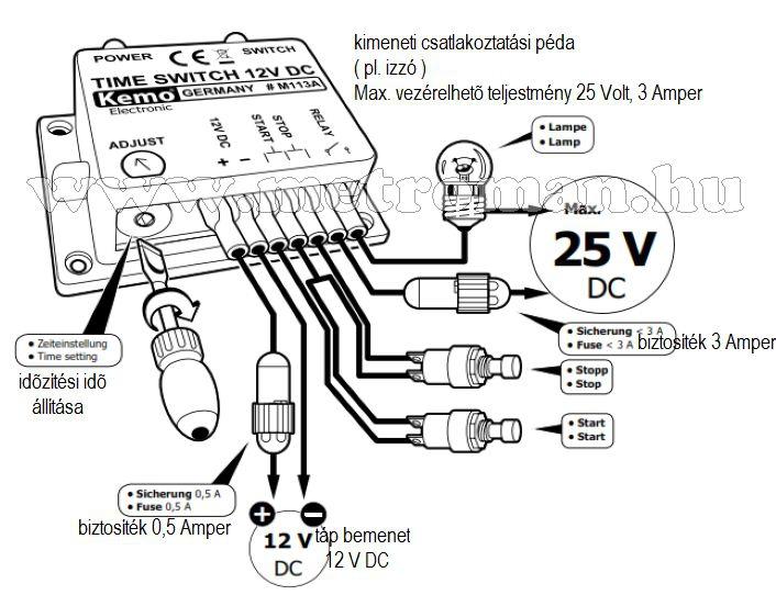 Kemo M113A időzítő modul