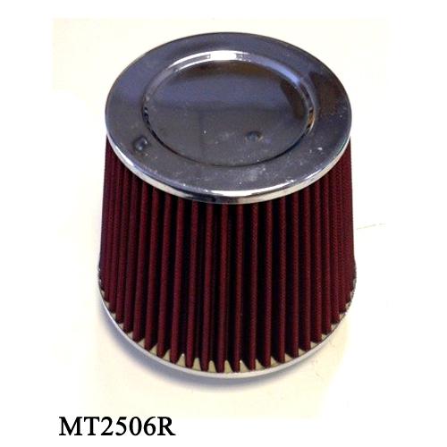 Sportlégszűrő, MT2506R
