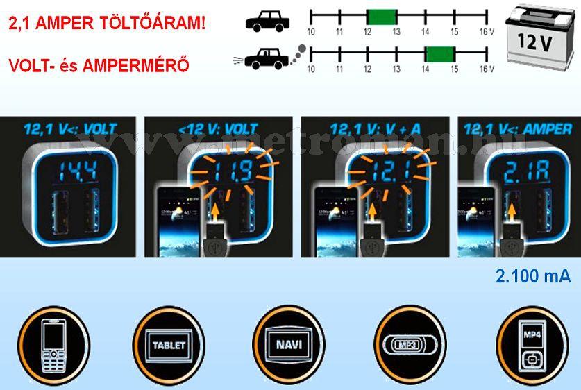 Autós, szivargyújtós USB töltő, feszültség és árammérő műszer, SA 046