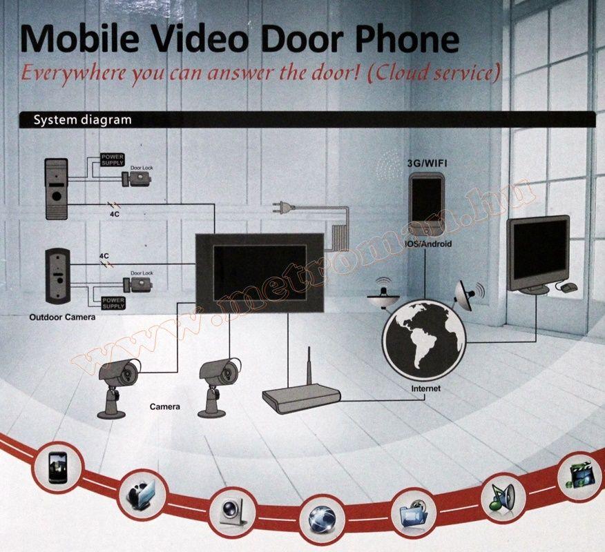 "Wifi iOS/Android video kaputelefon szett, 10""-os TFT LCD monitorral KD054"