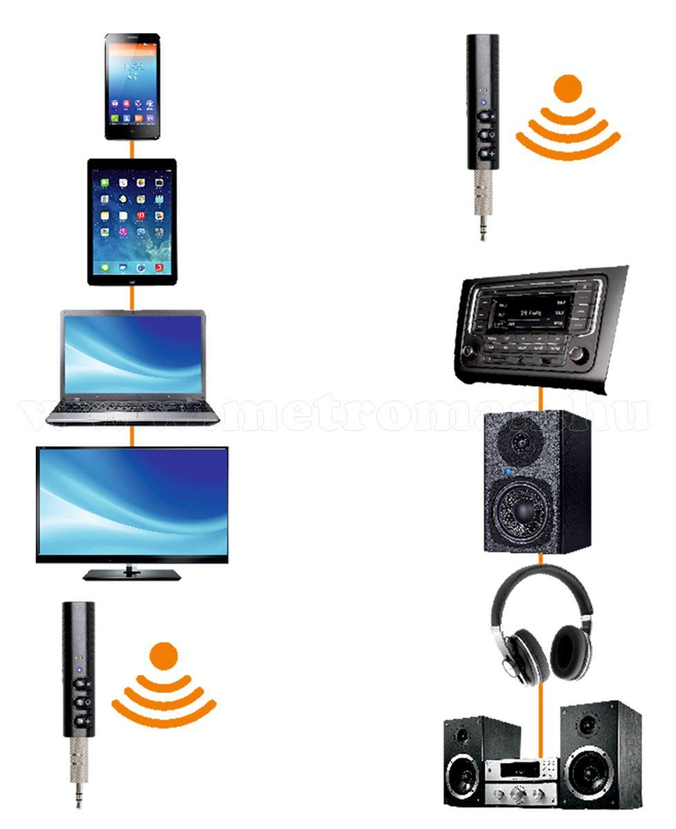 Jack telefon kihangosító Bluetooth vevő adapter BTRC 20