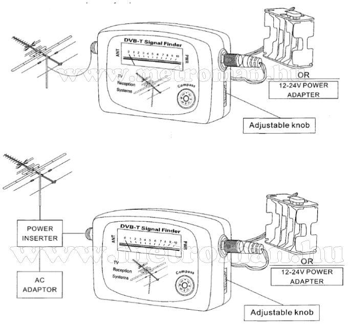 DVB-T jelerősség mérő, antenna beállító műszer, TVF10