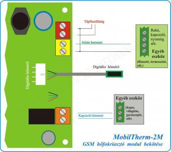 GSM hőmérő, hőmérséklet riasztó és fűtés távirányító MobilTherm-2-MA