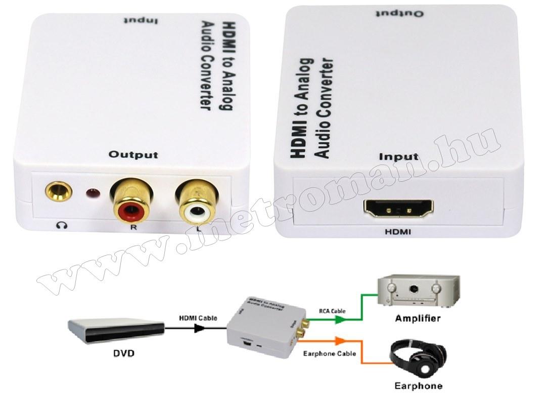 HDMI-analóg audió átalakító fejhallgató kimenettel M2215