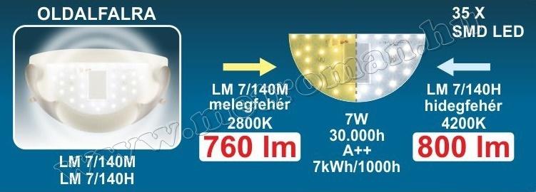 Ledmodul lámpatesthez LM7-140M