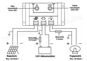 12V/5A Solar töltésvezérlő  FGP-5A-PWM