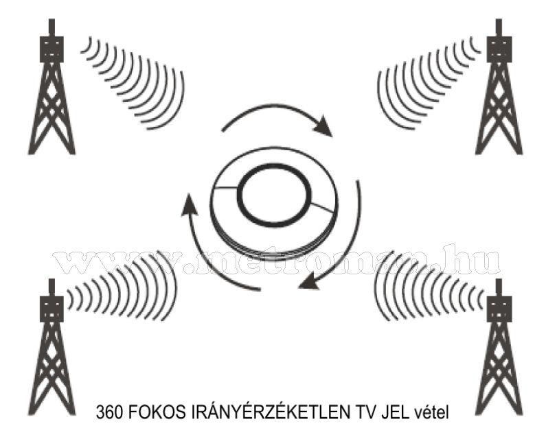 Digitális DVB-T autós, hajó és lakókocsi TV antenna MC-983